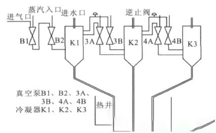 二級增壓真空系統的結構示意圖